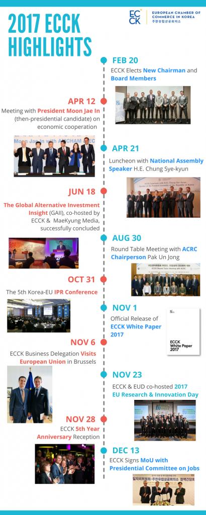 2017 ECCK Highlights